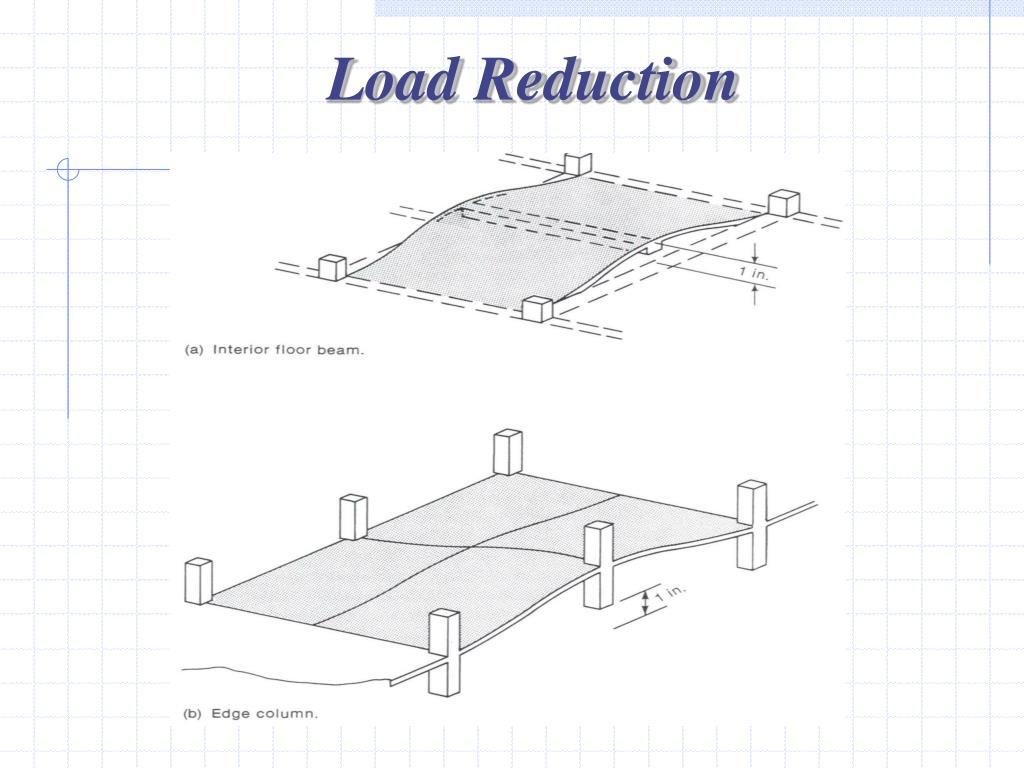 Load Reduction