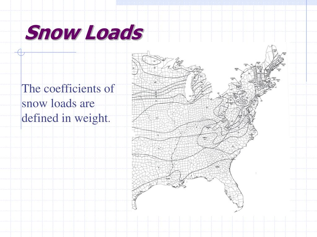 Snow Loads