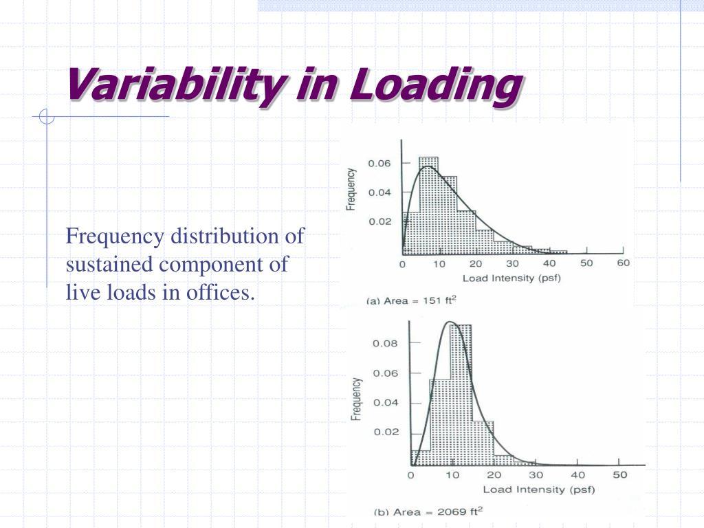 Variability in Loading