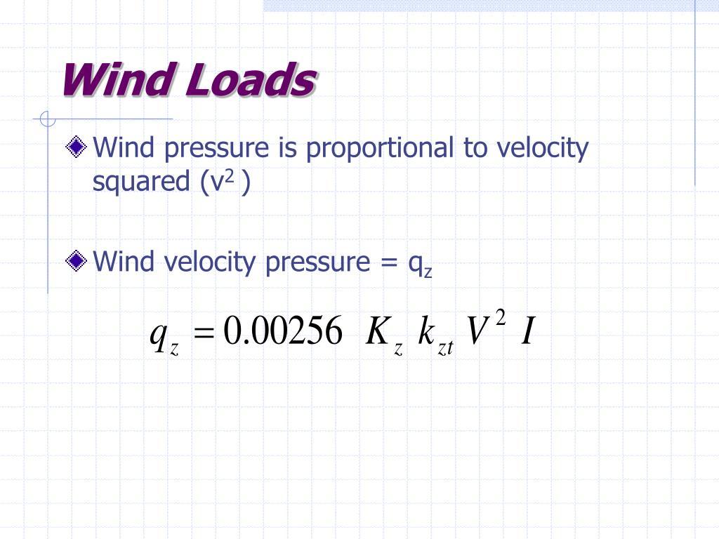 Wind Loads