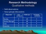 research methodology qualitative methods