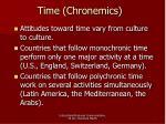 time chronemics