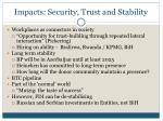 impacts security trust and stability