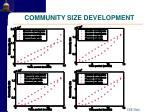 community size development