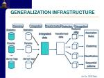 generalization infrastructure