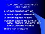 flow chart of filing e form under mca 2114