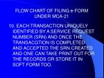 flow chart of filing e form under mca 2115