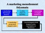 a marketing menedzsment folyamata