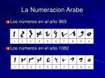 la numeracion arabe