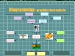 diagramming graphics that explain