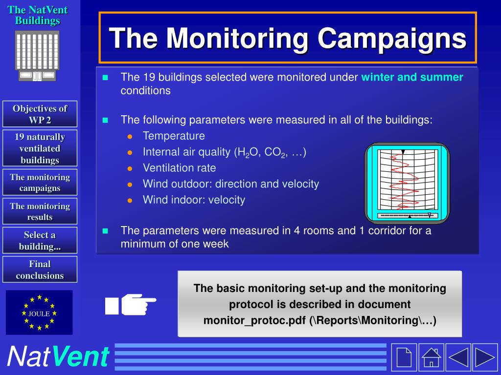 The Monitoring Campaigns