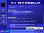 wp2 monitoring results