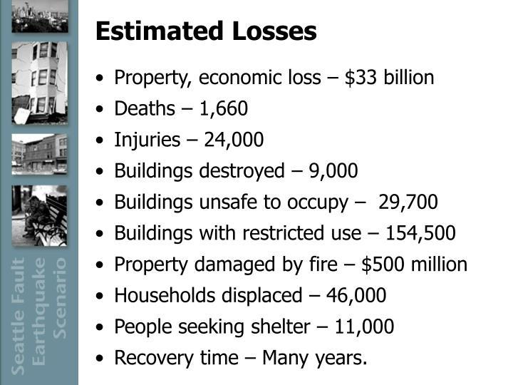 Estimated losses
