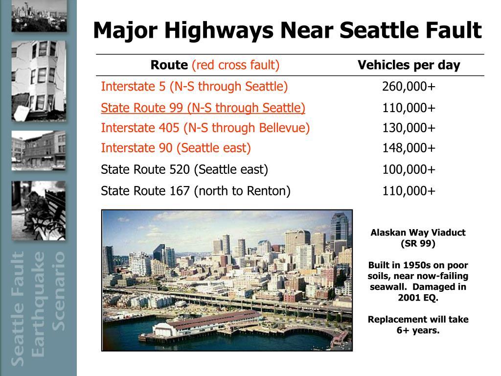 Major Highways Near Seattle Fault