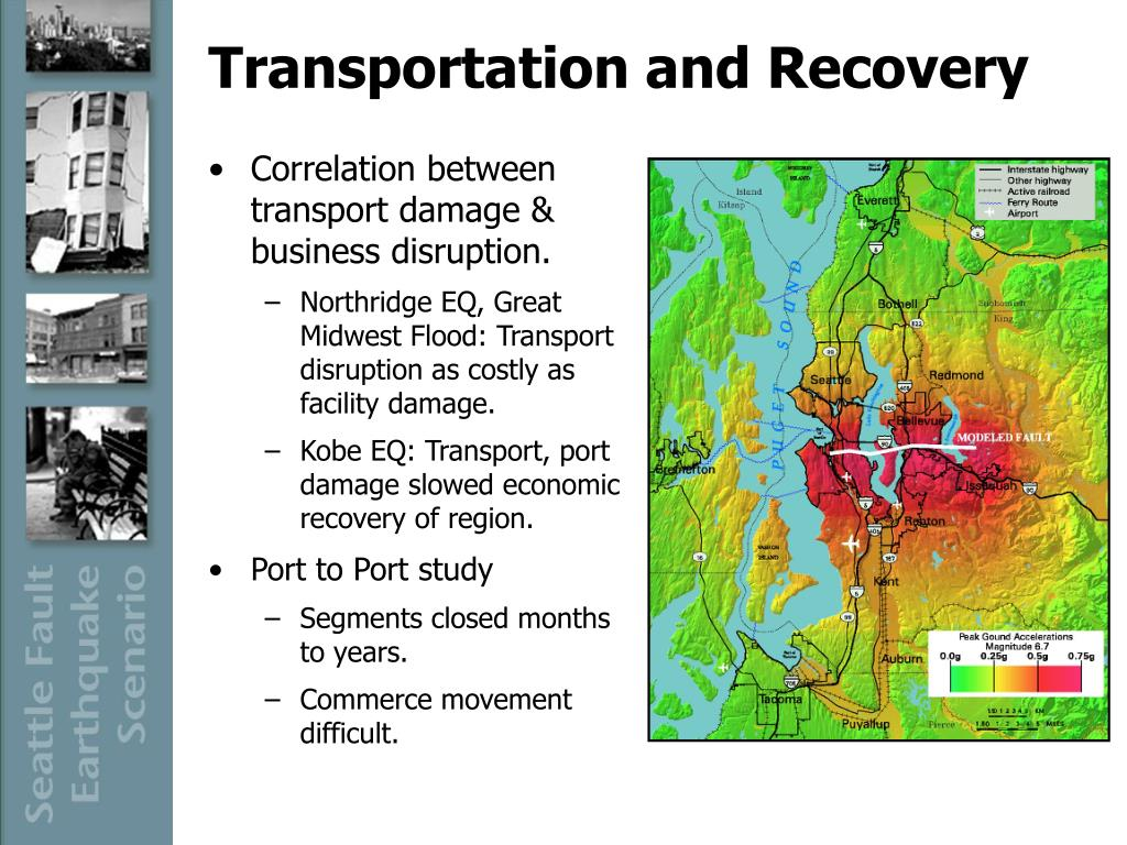 Transportation and Recovery