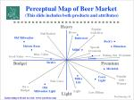 perceptual map of beer market this slide includes both products and attributes