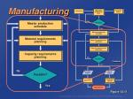 manufacturing resource planning mrp ii73