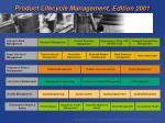 product lifecycle management edition 2001