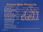 school mate products52