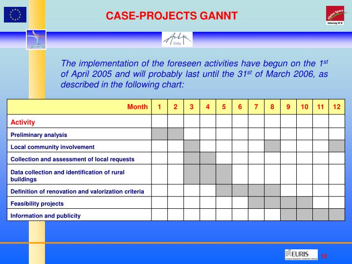 CASE-PROJECTS