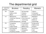 the departmental grid