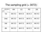 the sampling grid 3072