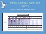 sample teachings results and analysis