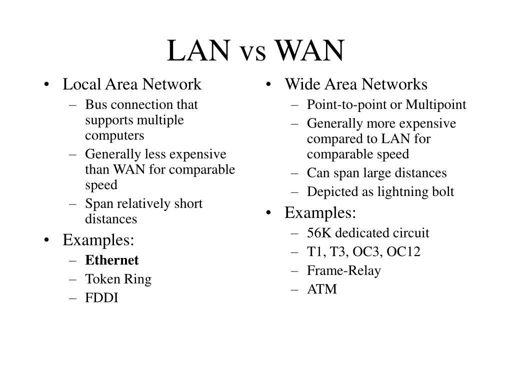 lan vs wan l.