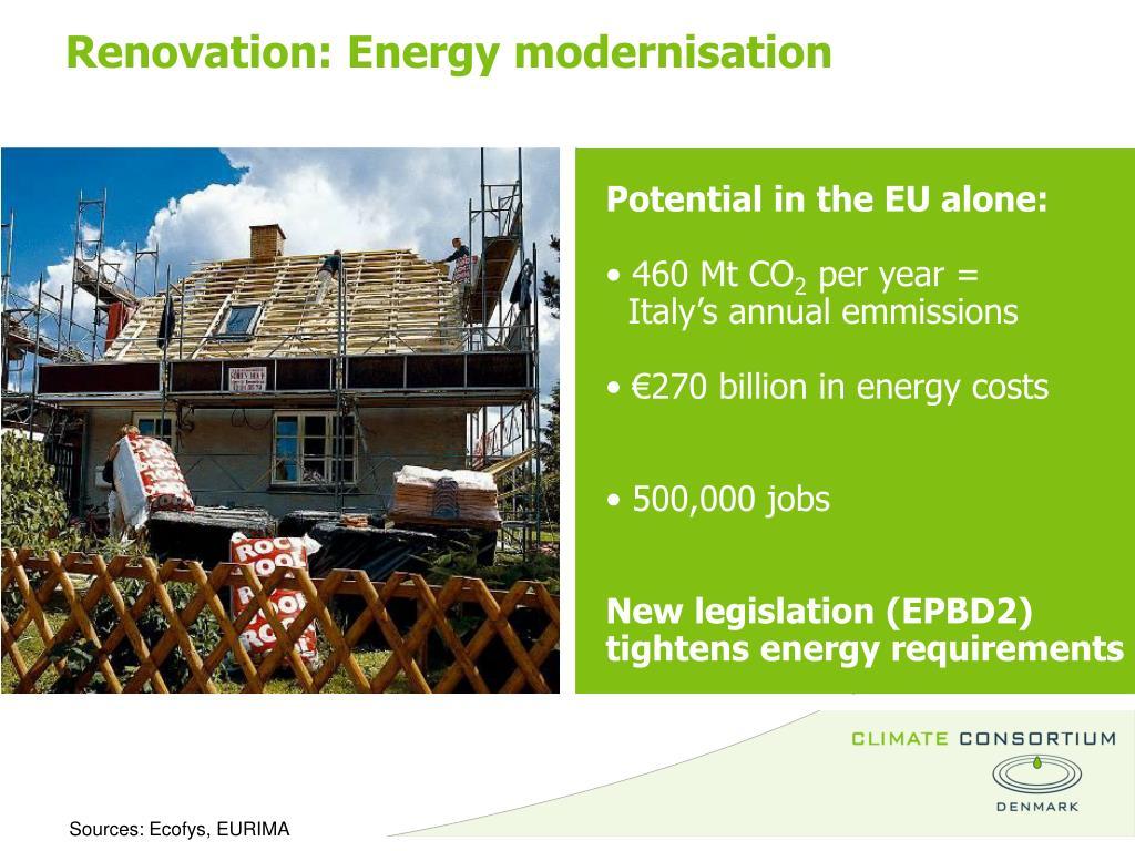 Renovation: Energy modernisation