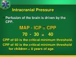 intracranial pressure36