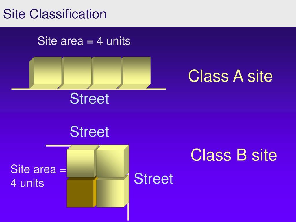 Site Classification