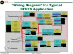 wiring diagram for typical cfrfs application