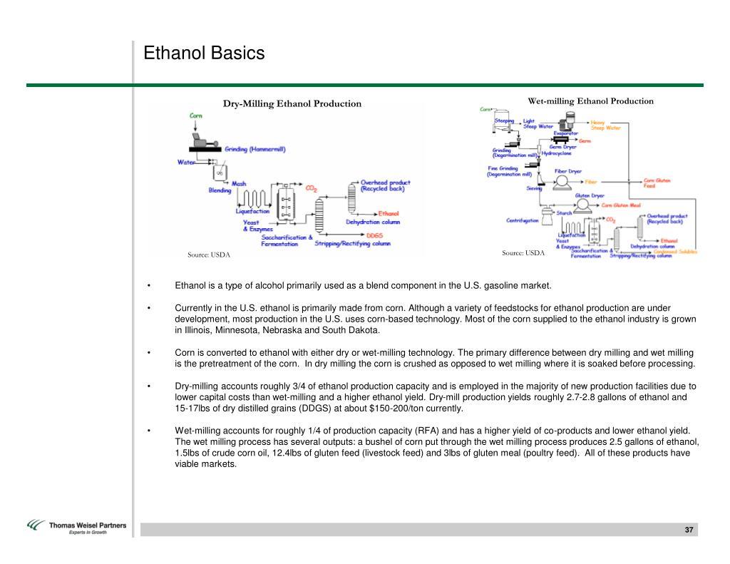 Ethanol Basics
