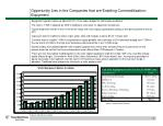 opportunity lies in the companies that are enabling commoditization equipment