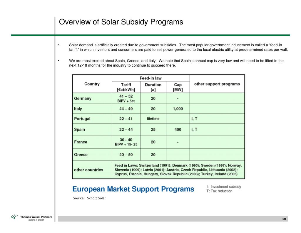 Overview of Solar Subsidy Programs