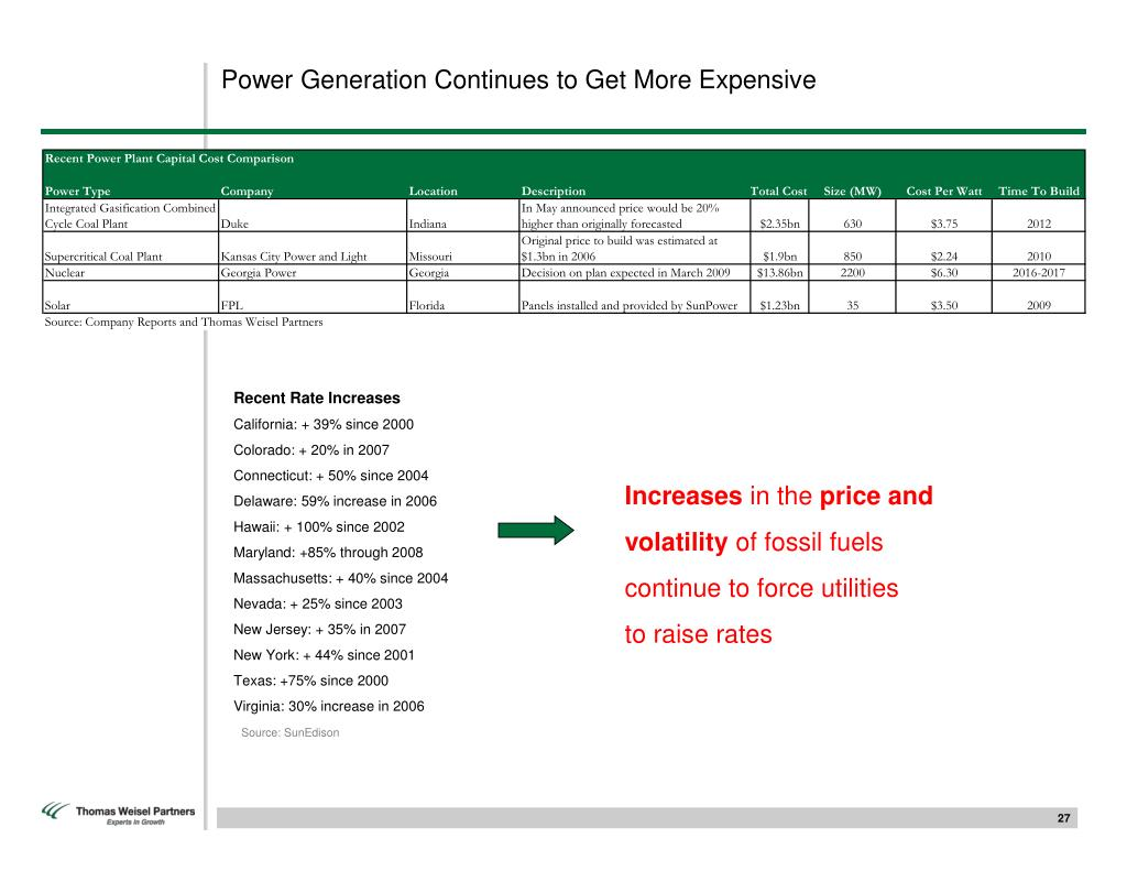 Power Generation Continues to Get More Expensive