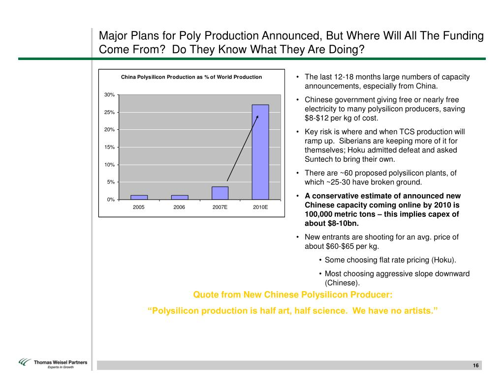 Major Plans for Poly Production Announced, But Where Will All The Funding Come From?  Do They Know What They Are Doing?