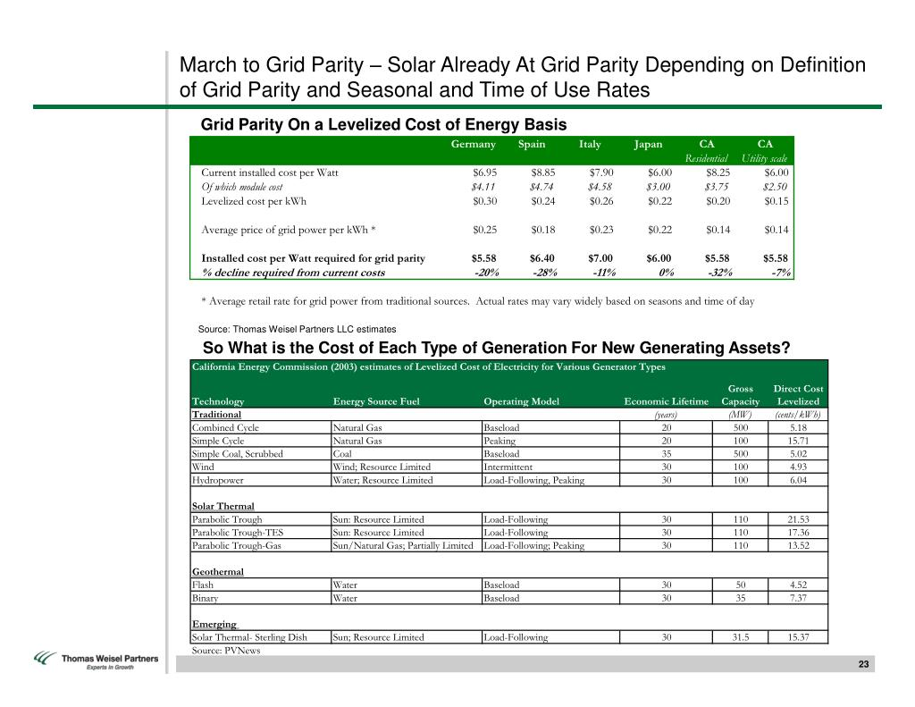 March to Grid Parity – Solar Already At Grid Parity Depending on Definition of Grid Parity and Seasonal and Time of Use Rates