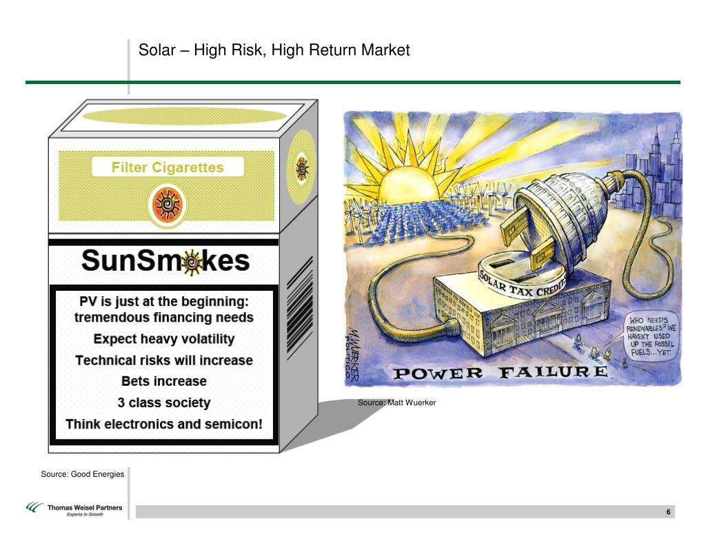 Solar – High Risk, High Return Market