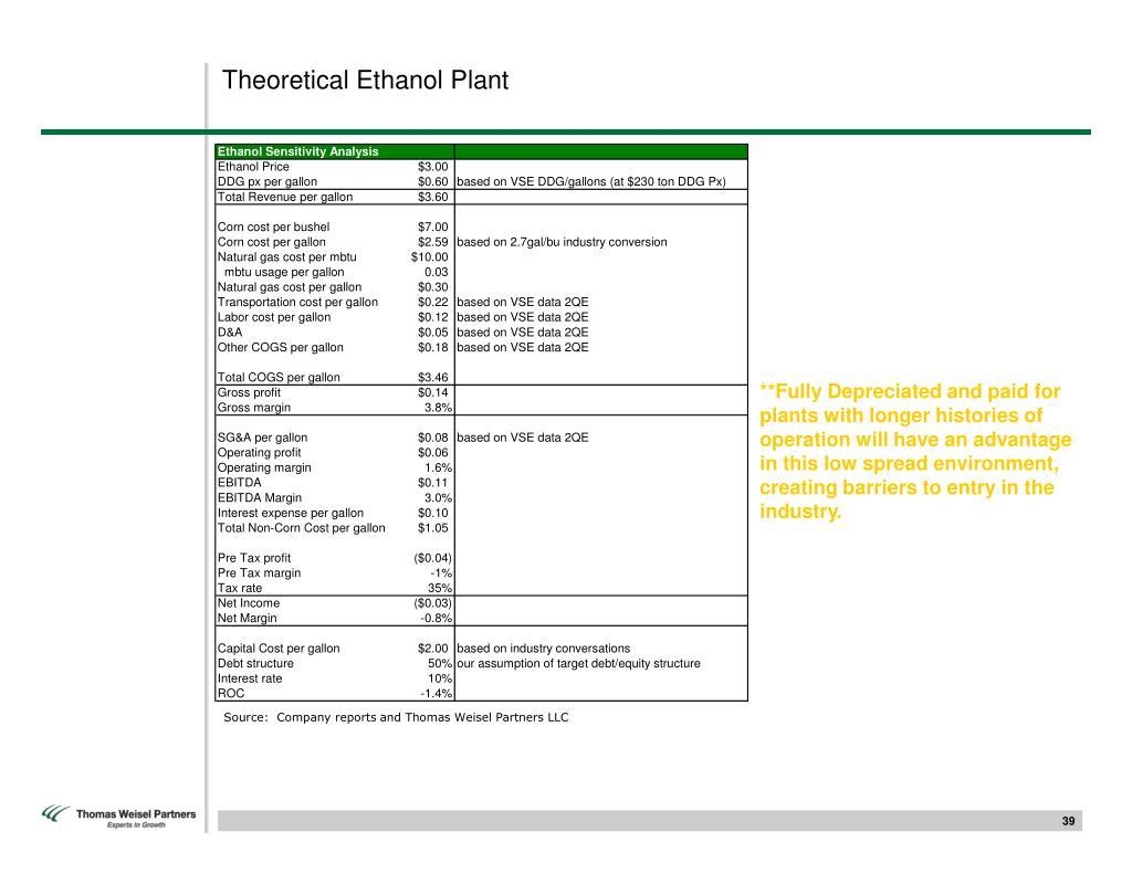 Theoretical Ethanol Plant