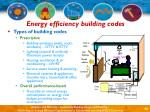 energy efficiency building codes