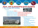 govt role in promoting green building29