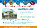 govt role in promoting green building30