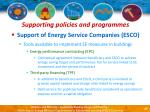 supporting policies and programmes47