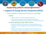 supporting policies and programmes48