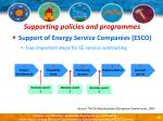 supporting policies and programmes49