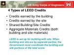 4 types of leed credits