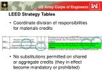 leed strategy tables33