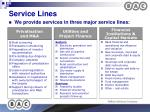 service lines