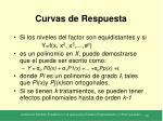 curvas de respuesta